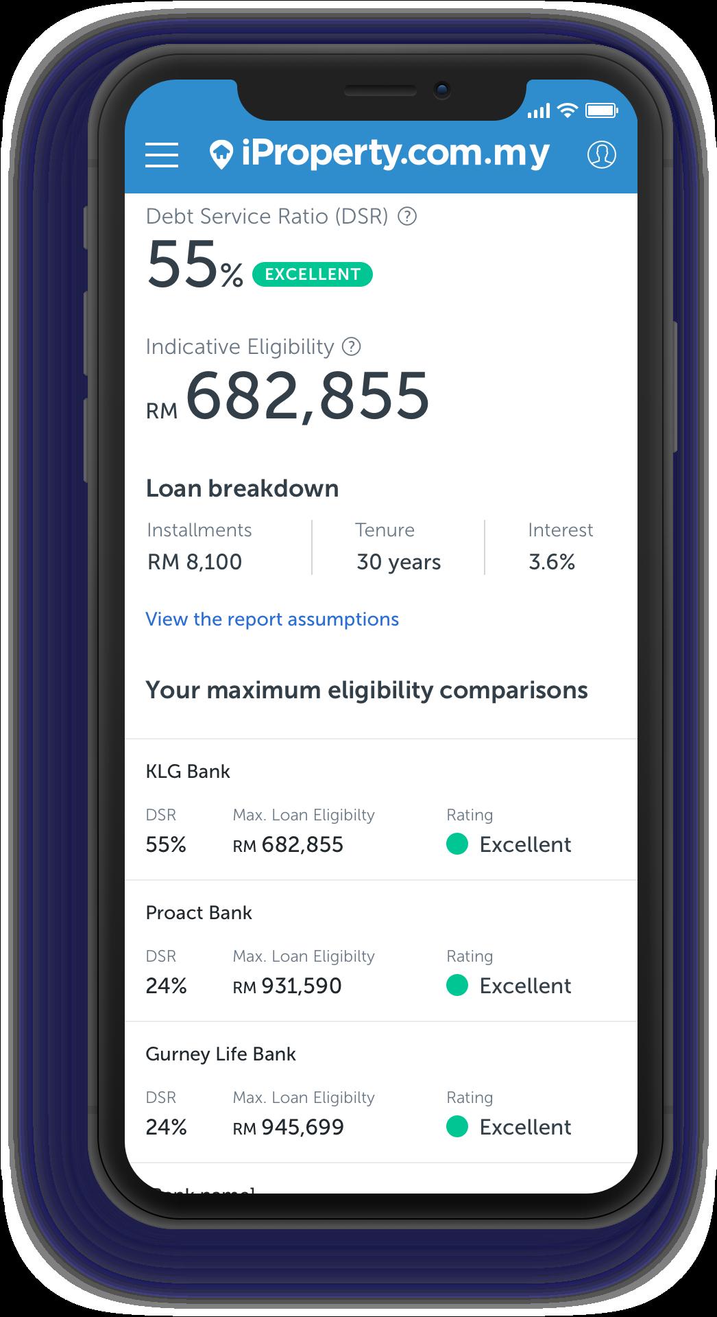 Maximum Home Loan Eligibility